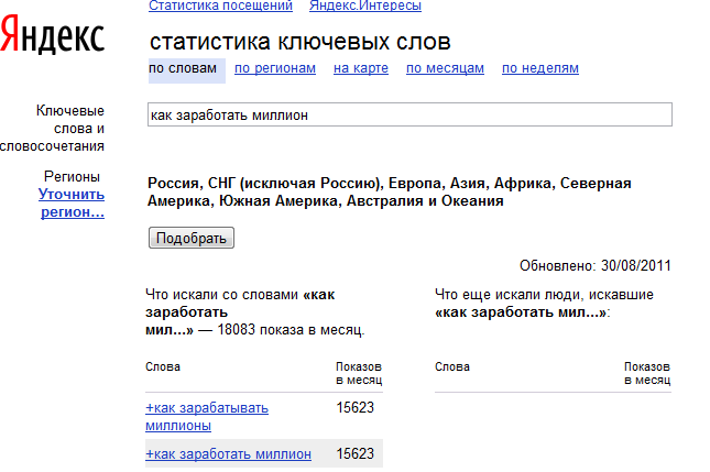 Статистика по запросу `Как заработать миллион` — статистика ключевых слов на Яндекс.
