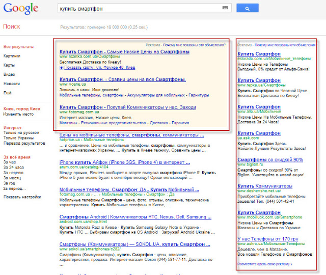 контекстная реклама в Гугл Адвордс (Google AdWords)