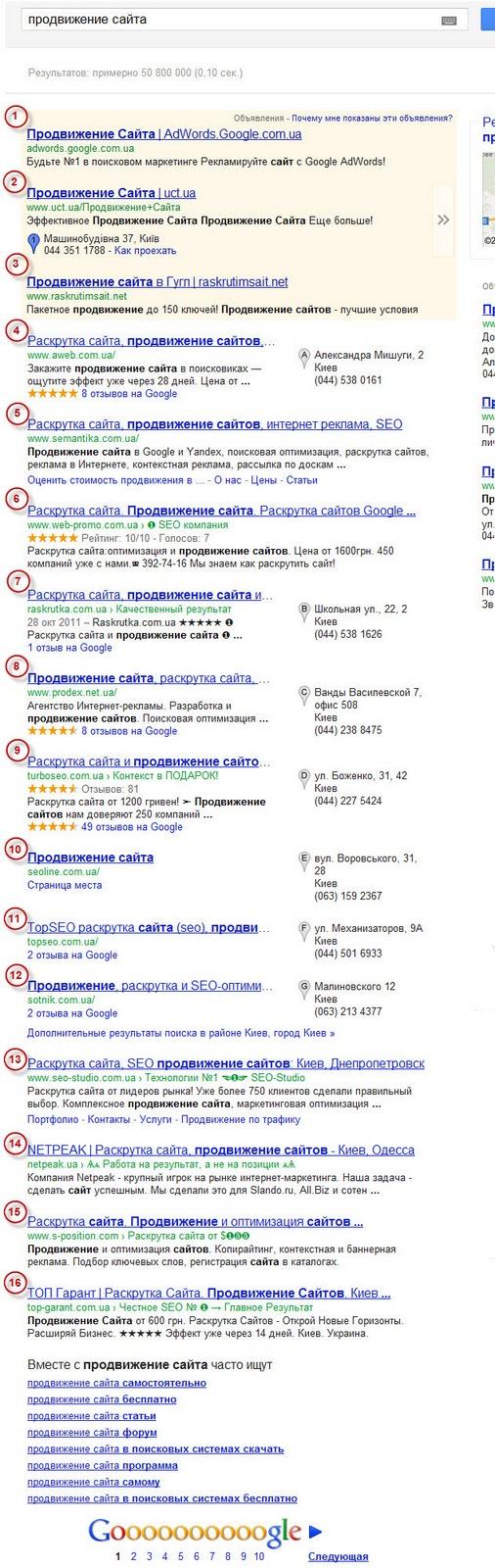 Смешанная поисковая выдача/универсальный поиск по запросу `продвижение сайта` в google.com.ua (Киев, 11/12/2011, браузер Google Chrome)